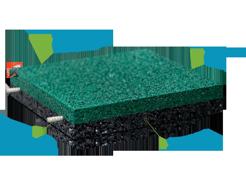 Схема резиновой плитки