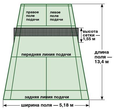 Разметку для бадминтона делется голубого цвета.Ширина линий площадки для бадминтона составляет всего 4 см...